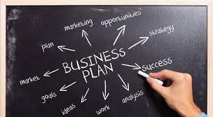 Business plan for real estate